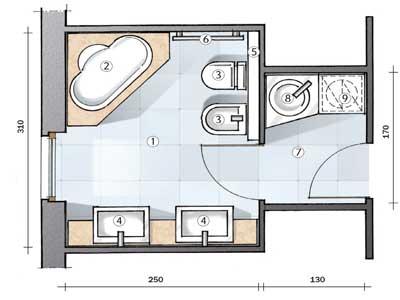 Admin autore presso architetto on line - Progettare il bagno on line ...